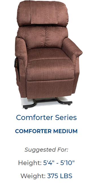 Comforter – Medium