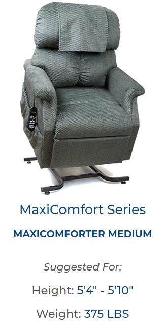 Maxi Comfort – Medium